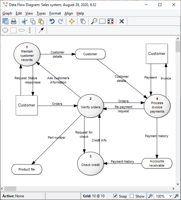 example of data flow diagram - Flow Chart Editor
